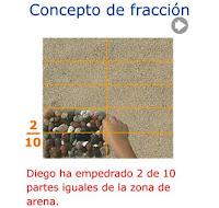 http://roble.pntic.mec.es/%7Ejblesa/matematicas/temas/4/unidad3/peli1.swf