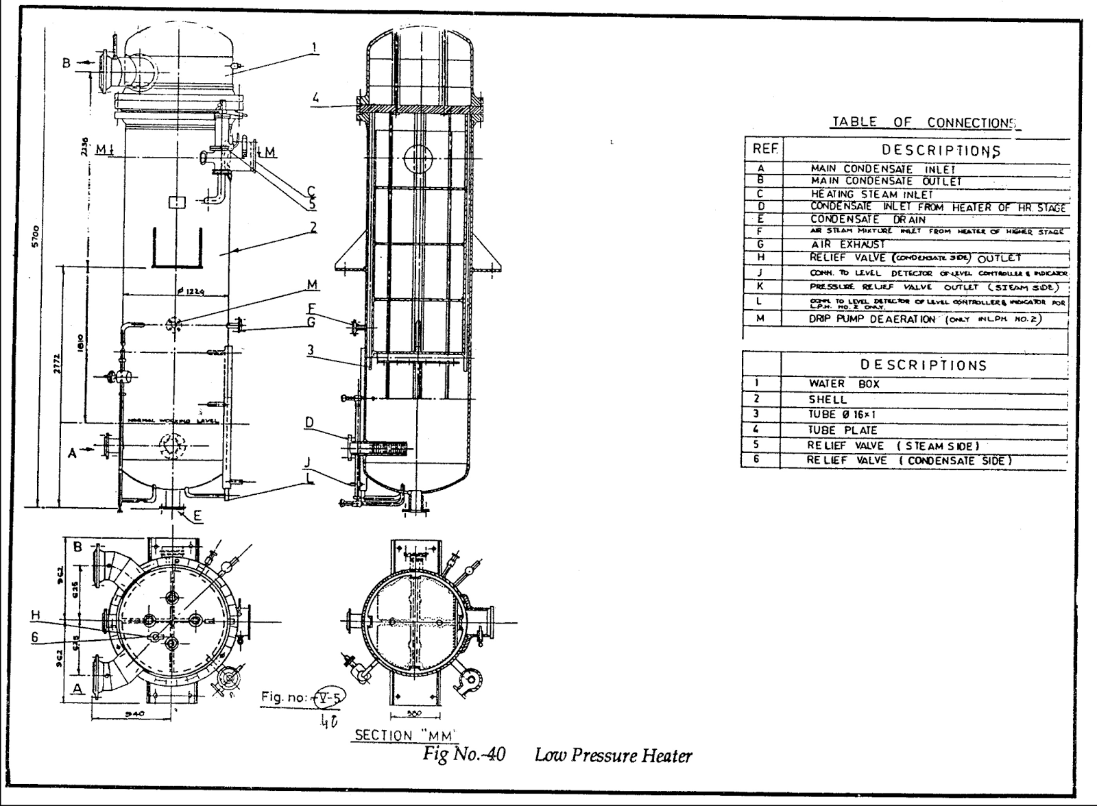 Hp Lp By Pass System All About Power Plant Dry Steam Diagram Heating The Condensate From Turbine Bleed There Are 4 Low Pressure Heaters In Which Last Four Extractions Used