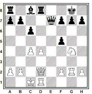 Posición de la partida de ajedrez Krasenkov - Shveshnickov (Moscú, 1992)