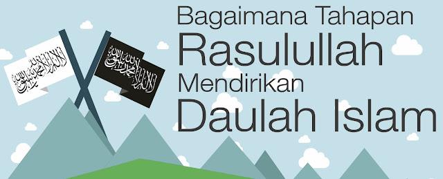 Infografik Metode Dakwah Rasulullah