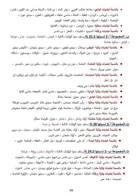 الرواتب قطاع التربية بلام ياسين 14.jpg