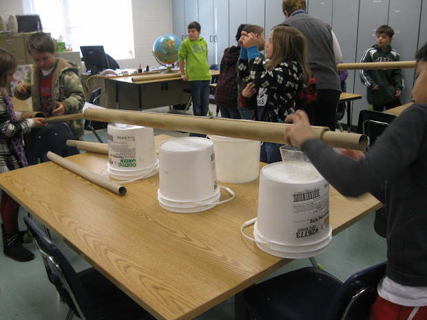 Grade Thinkers Implementing Stem Activities Worth