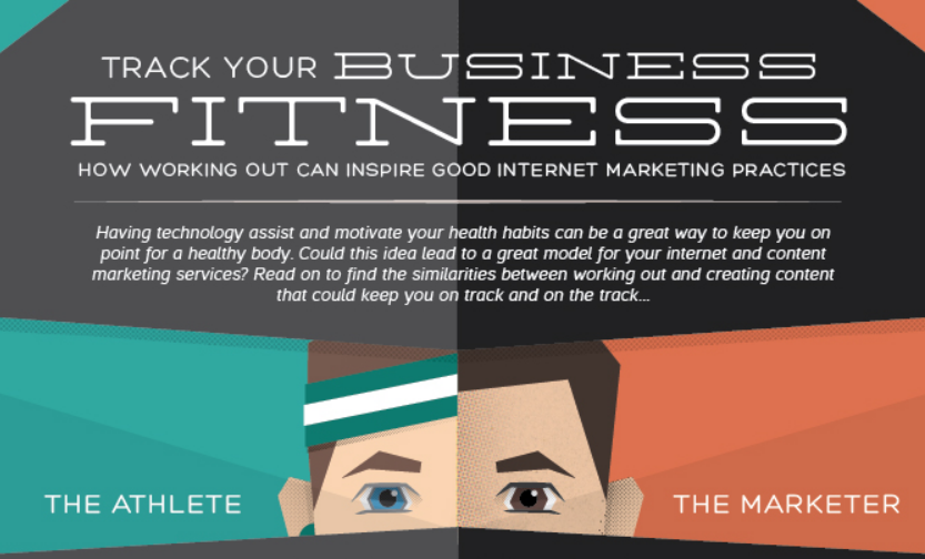 Track Your Business Fitness: How Working Out Can Inspire Good Internet Marketing Practices - #infographic #contentmarketing