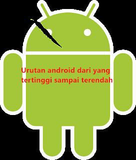 urutan hp android yang terbaik dan terawet serta paling bagus