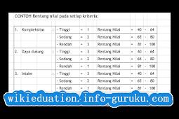 Download Aplikasi KKM Kelas 1- 6 dilengkapi dengan KKM PAI dan KKM PJOK SD 2016