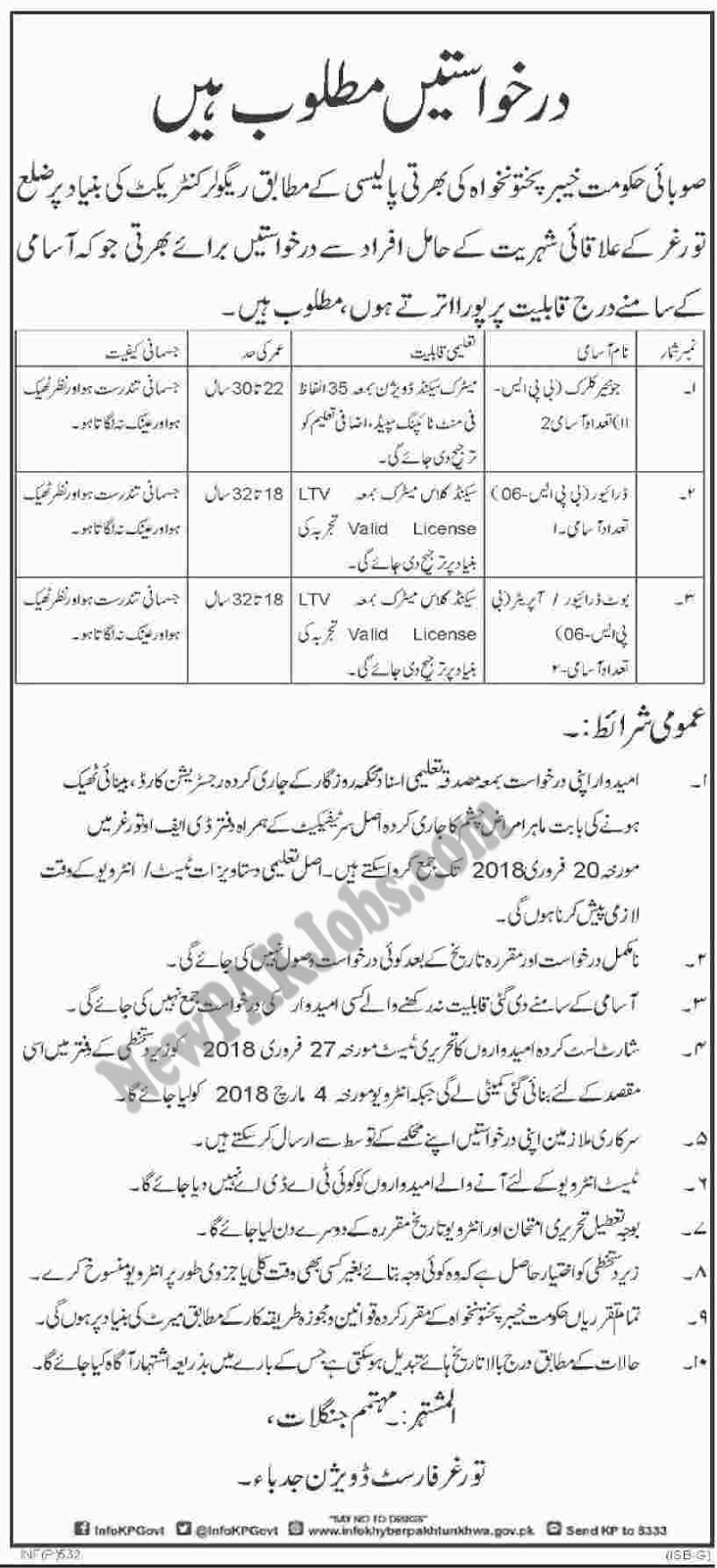 Forest Department Torghar Division Feb 2018 KPK Jobs