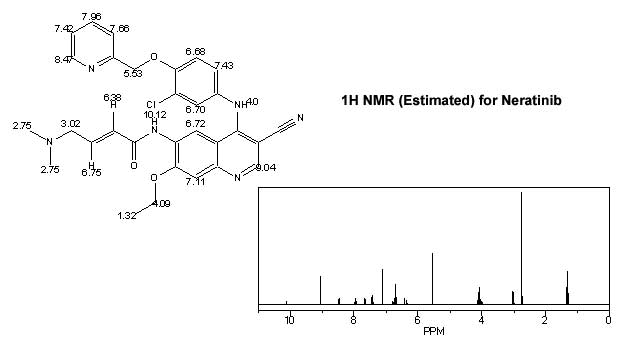 Estimated 1H-NMR for Neratinib