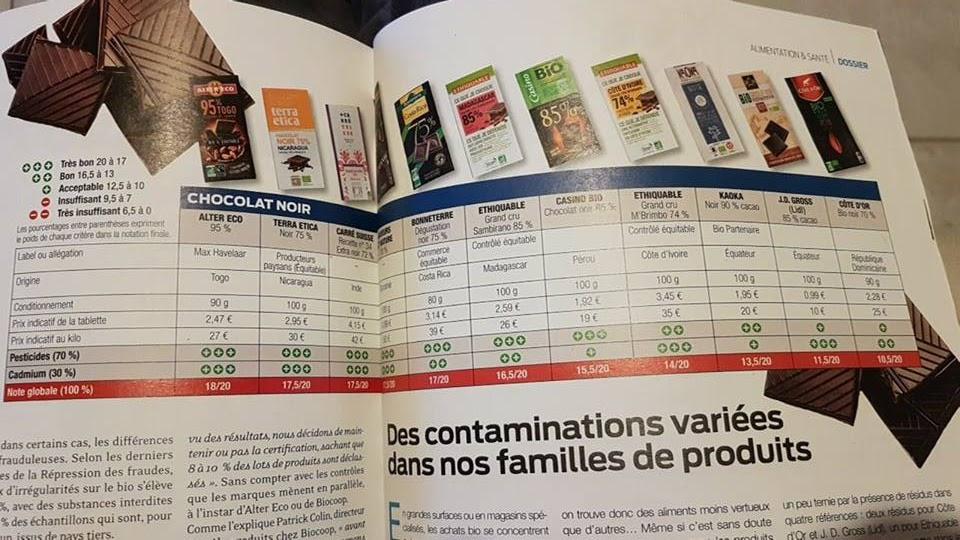 Etude comparative du chocolat bio