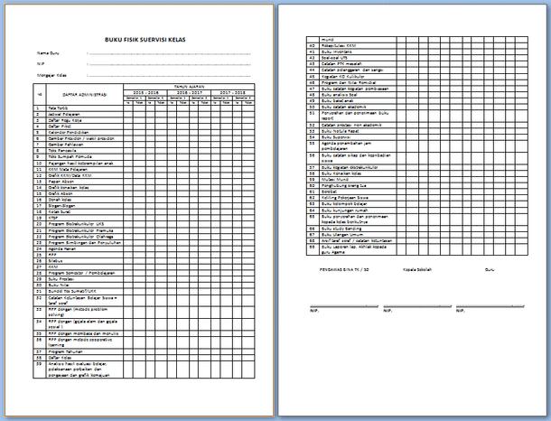 Contoh Format Supervisi Kelas dan Instrumen Supervisi Guru