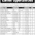 Indigo Developers (Pvt) Ltd. Lahore Jobs