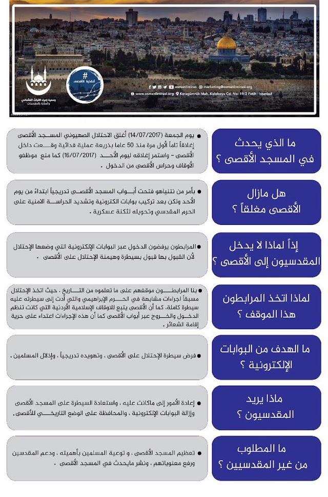 هذا مختصر لما يجري اليوم على #المسجد_الاقصى المحاصر