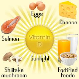 Manfaat Vtamin D bagi Kesehatan tubuh