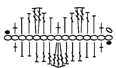 طريقة عمل فم بالكروشيه . طريقة كروشيه فم . طريقة كروشيه شفاه ..Crochet Lip With Pattern . .How to Crochet Lips Applique . Crochet Lips Tutorial .  . crochet samsoma . طريقة كروشيه شفايف مع الباترون . باترون شفايف كروشيه.