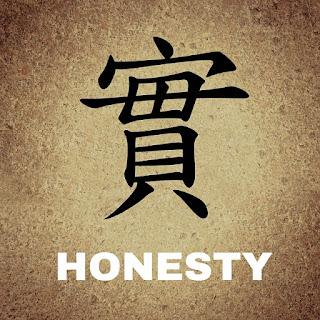Hubungan Jujur Dan Percaya