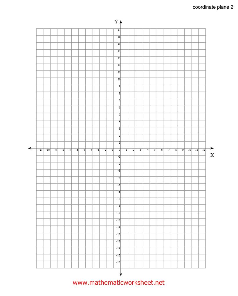 worksheet Cartesian Coordinates Worksheet pin blank coordinate plane template on pinterest worksheets besides fifth grade plane