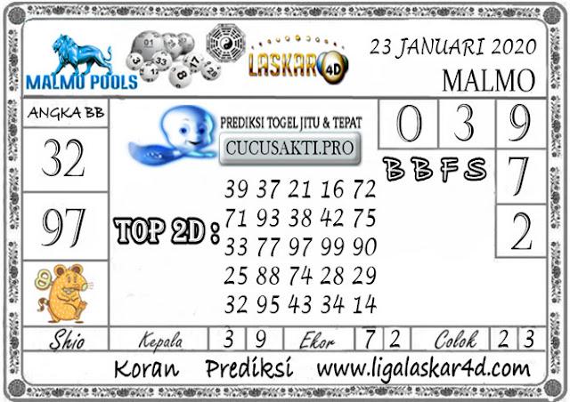 Prediksi Togel MALMO LASKAR4D 23 JANUARI 2020