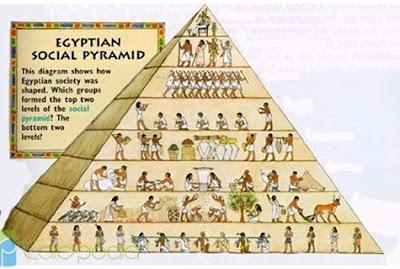 Piramida Giza