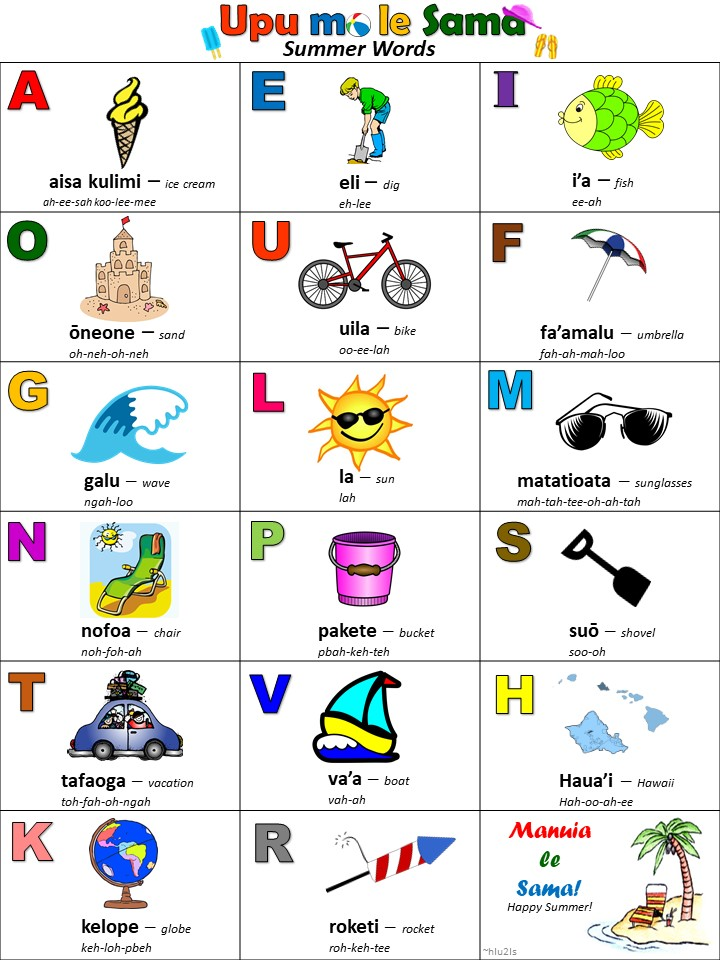 image about Alphabet Poster Printable titled Samoan for Children: Samoan Alphabet - Cost-free, printable recreation