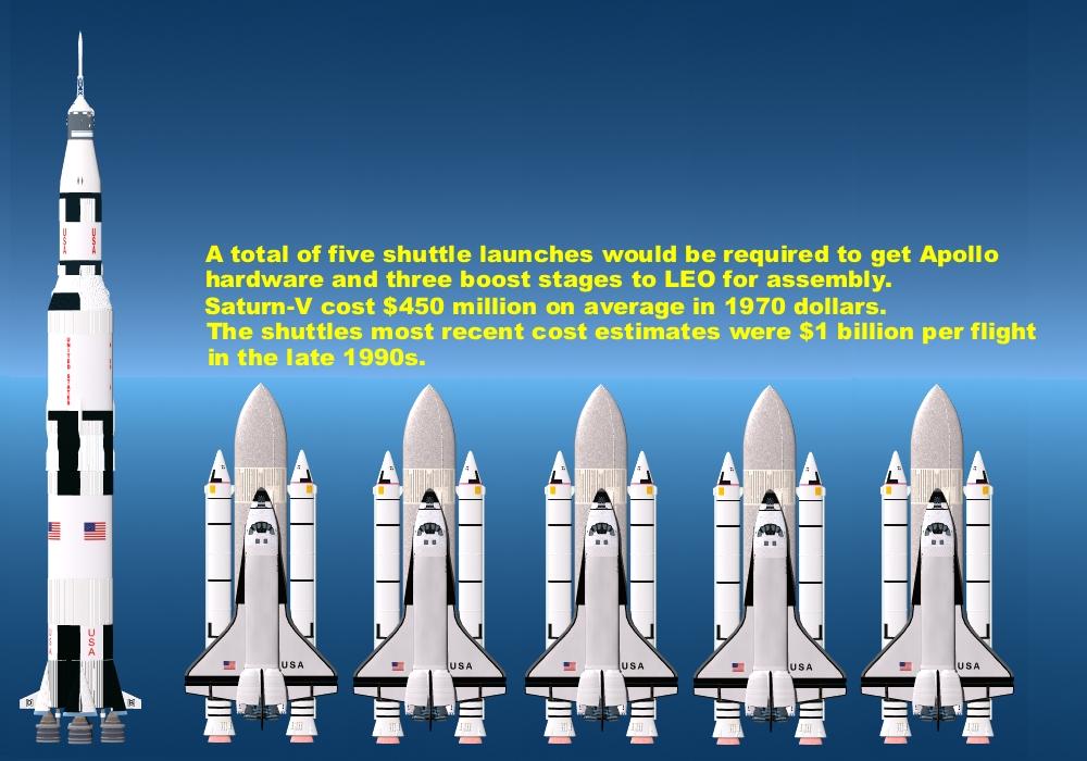 apollo the space shuttle - photo #31