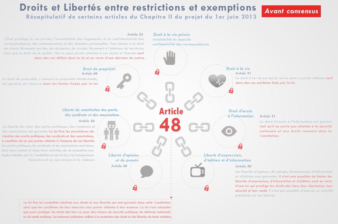 http://4.bp.blogspot.com/-GZd8FpzEbdk/UwD8aa4QEOI/AAAAAAAAETc/JXwSLf8zN-A/s1600/2.52+-+Droits+et+Libert%25C3%25A9s+av+consensus+-+d%25C3%25A9taill%25C3%25A9e+-fr.jpg
