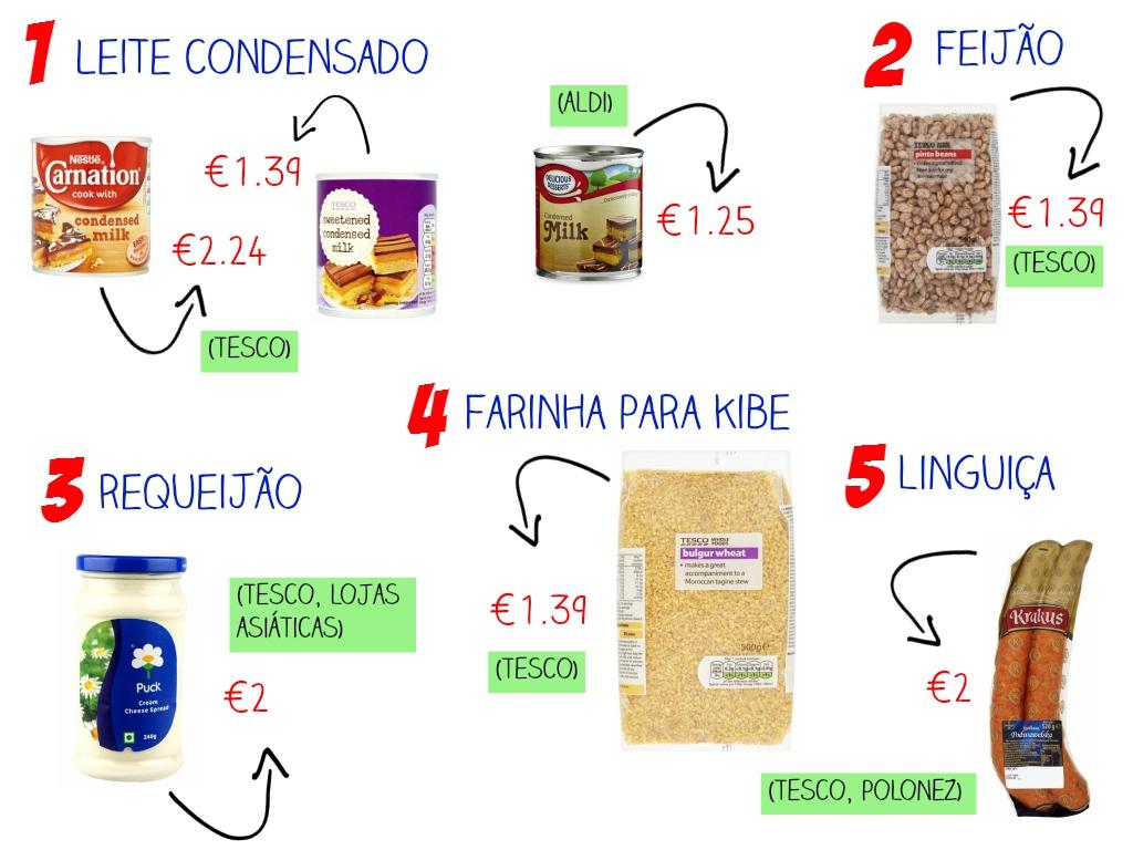produtos brasileiros na irlanda
