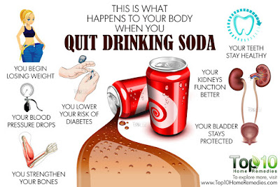 Cut-down the soda intake