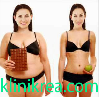 Cara Mudah Menurunkan Berat Badan Dengan Cepat