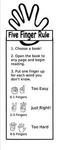 Gregorash First Graders Rock: The Five Finger Rule