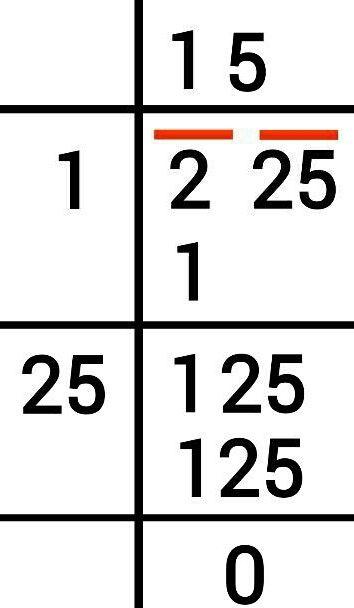 Perfect Square Ka Square Root Long Division Method Se Kaise Nikalte Hai Maths Tricks In Hindi Learn Mathematic In Hindi (i) 169 (ii) 81 (iii) 225 solution: perfect square ka square root long