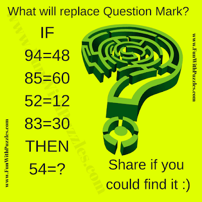 It is very tough Mind-cracking Maths Puzzle for adults in which your challenge is crack the given Mathematical equations for logical pattern.