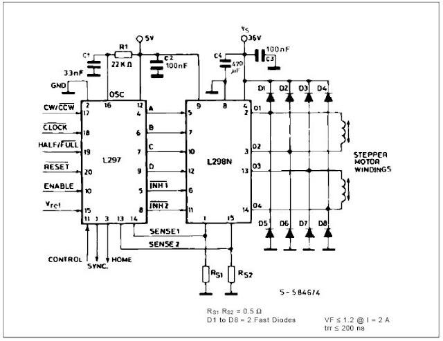 stepper motor driver input