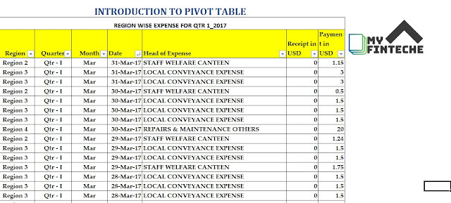 Introduction to Pivot Table