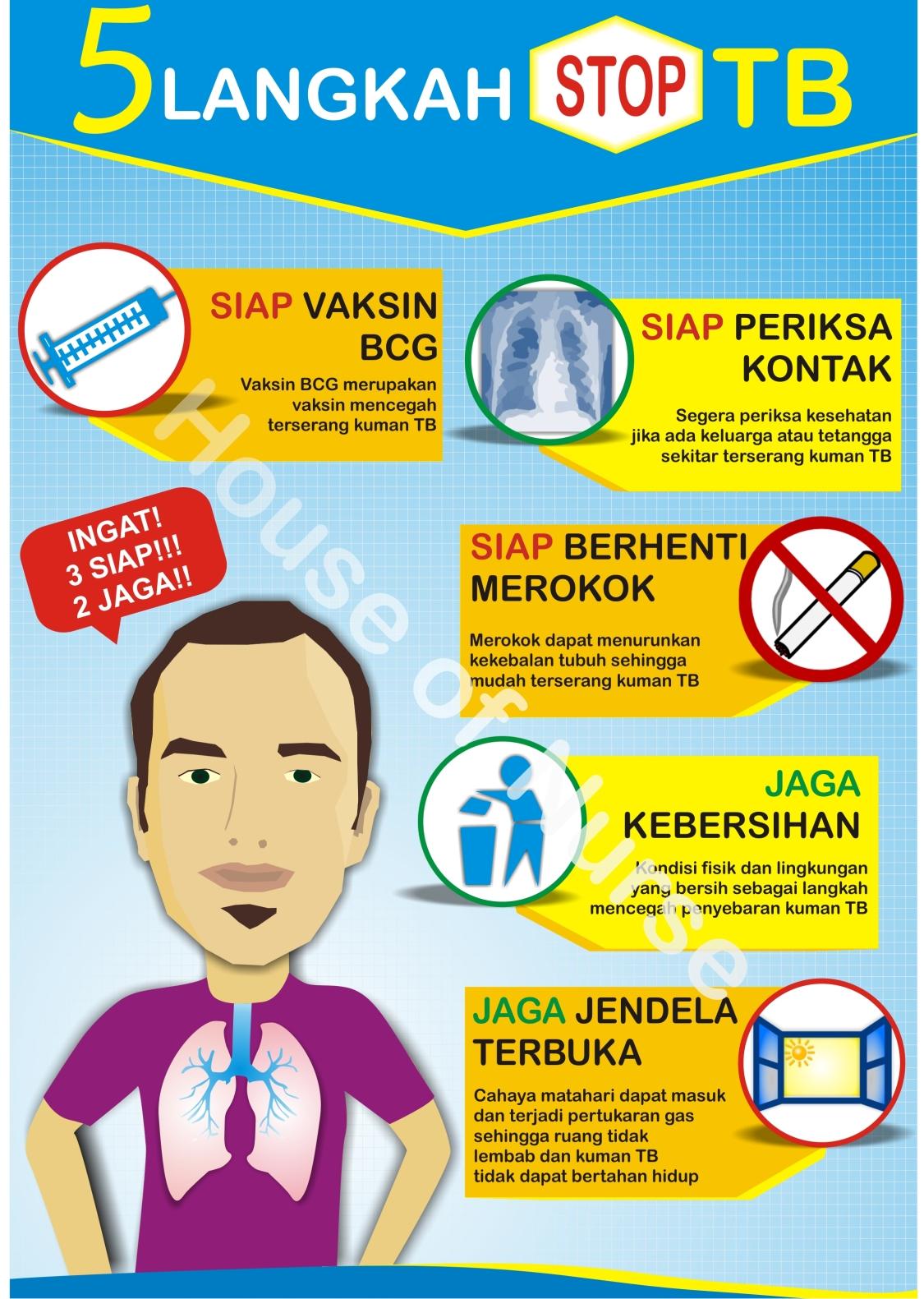 Kumpulan Contoh Desain Poster Kesehatan