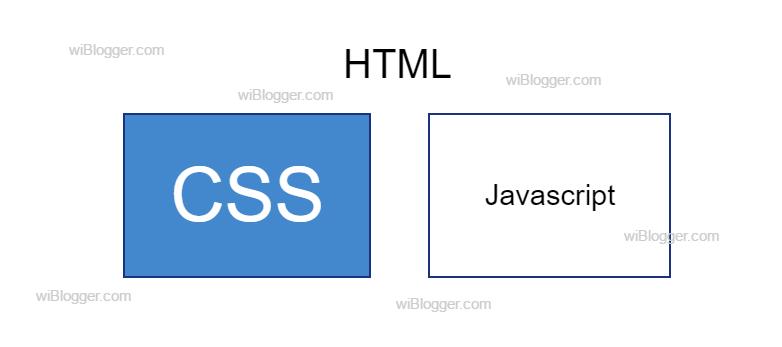 Belajar CSS dari nol