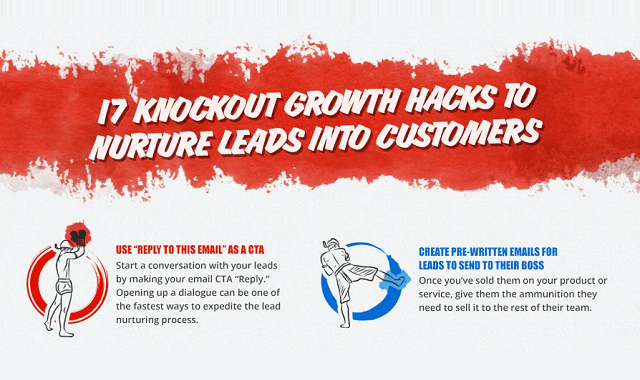 17 Knockout Growth Hacks to Nurture Leads into Customers
