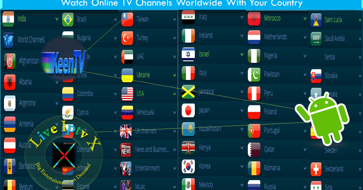 Internet Companies Near Me >> Watch Worldwide Online Live Free TV Channels On Android ...