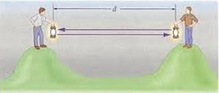 قياس سرعة الضوء