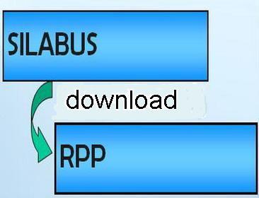 Rpp Kurikulum Sd 2013 Ikip Jogya Praktikum Rpp Simulasi Digital Simdig Slideshare Tematik Berbasis Pendidikan Karakter Bangsa Untuk Sd Kelas 3 Download