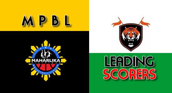LIST: Scores per game Mandaluyong El Tigre 2018 MPBL Anta Datu Cup