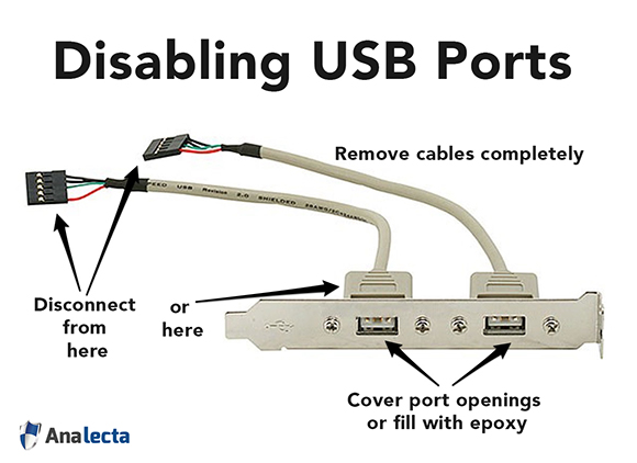 how to disable usb ports graphic