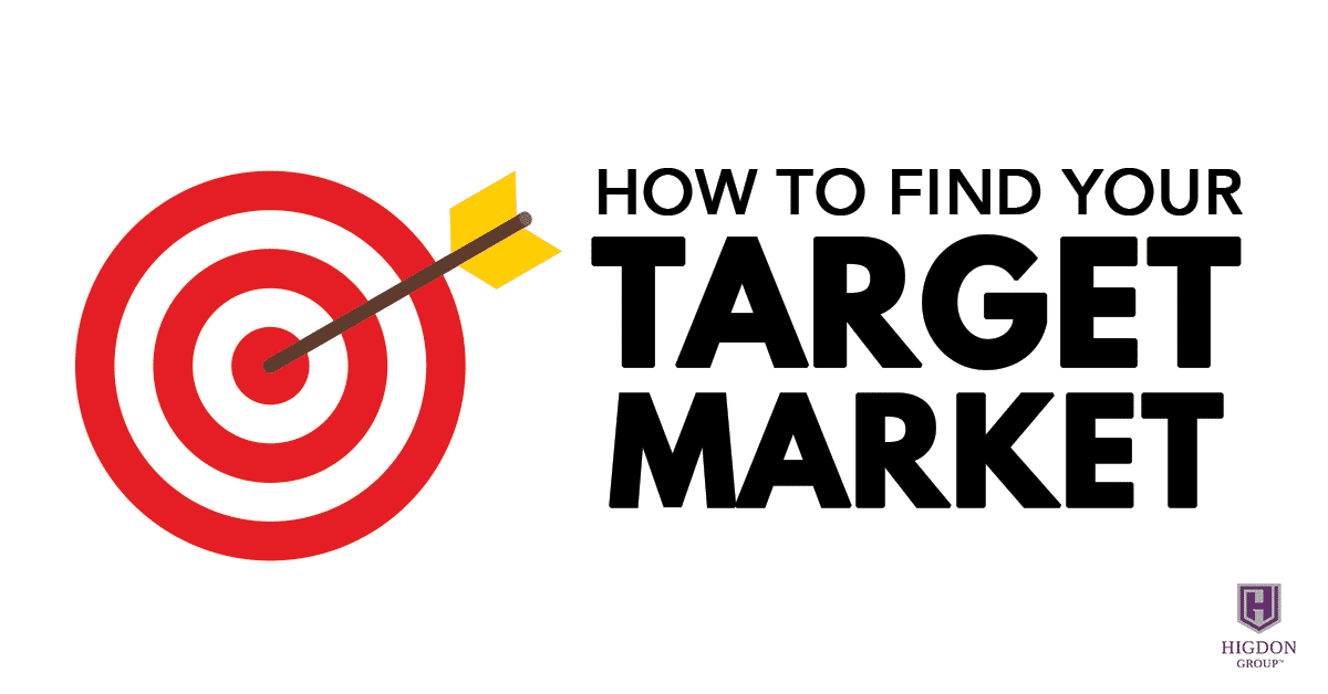 intuit target mkt Intu - analyst ratings, historical stock prices, earnings estimates & actuals for intuit inc updated stock price target summary.
