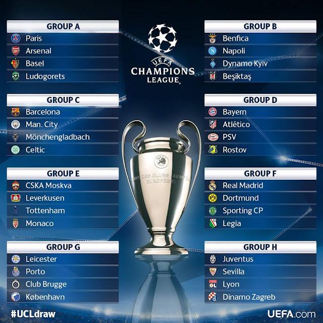 نتائج قرعة دور المجموعات في دوري ابطال اوروبا 2016/2017