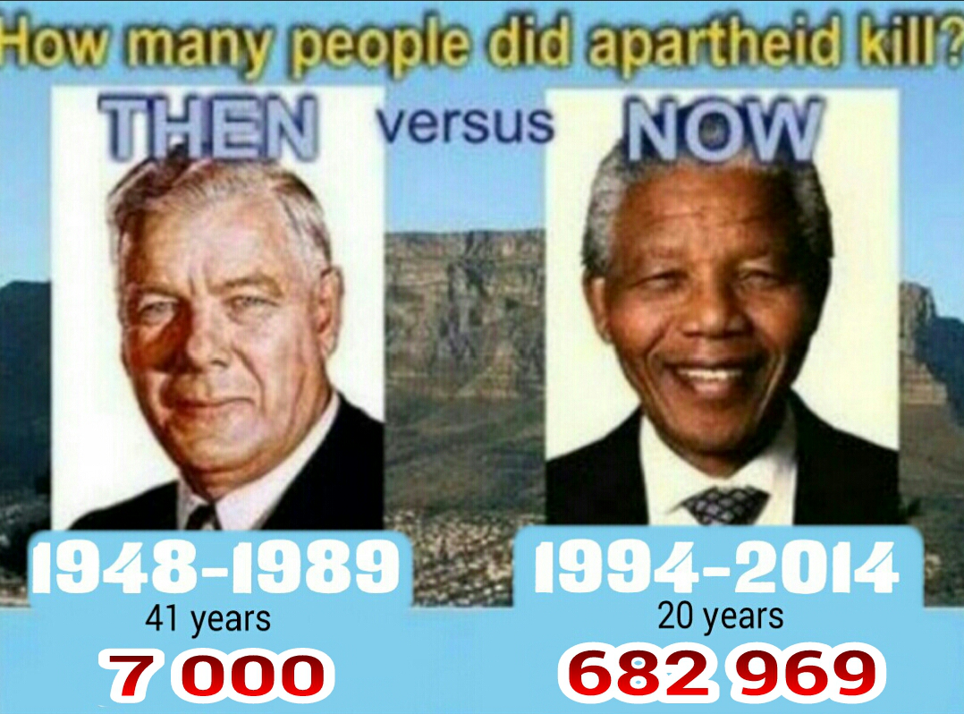 South Africa Criminal Statistics Vs White