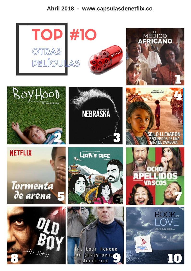 Películas Independientes para ver en Netflix