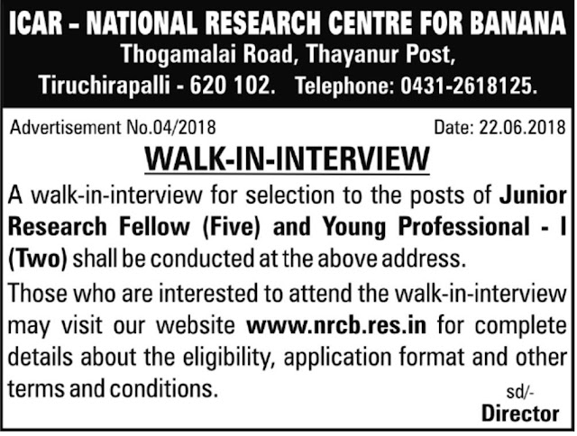 ICAR Trichy Walk-in-Interview for JRF and Young Professional Posts