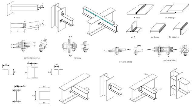 Manual técnico de estructuras metálicas ~ CIVILTOTAL