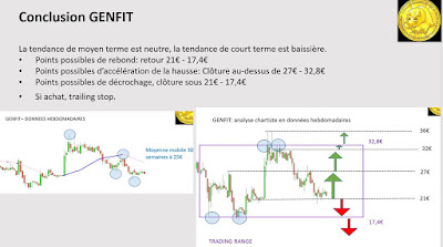 Investir GENFIT biotech avec analyse technique [07/02/17]