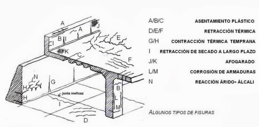 La hidrodemolicion ofrece la mejor cimentación posible para el nuevo pretil, REPARACIÓN DE TESADOS ¿Cómo dar marcha atrás?