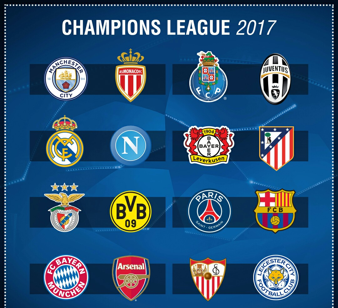 UEFA Champions League 2016/2017 Round 16 Fixtures | ZeeLoaded