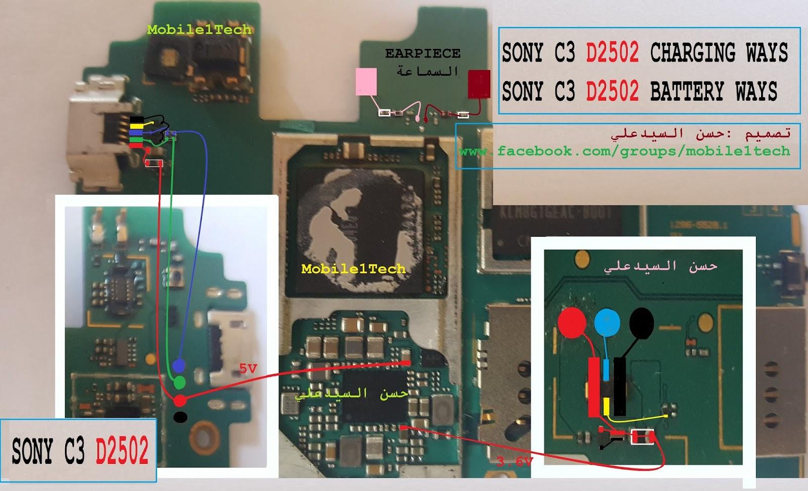 حصري : بعض الحلول المهمة لهواتف سوني Z ULTRAZ2M2C3  الصفحة 1